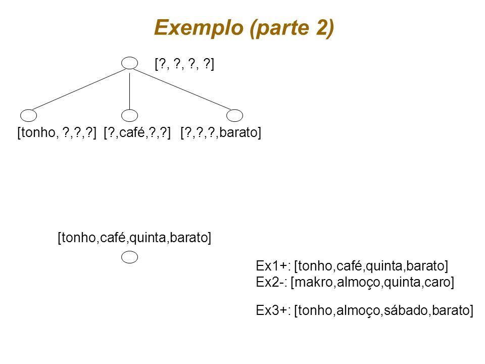 Exemplo (parte 2) [tonho,café,quinta,barato] [tonho, , , ] [ ,café, , ] [ , , ,barato] [ , , , ]